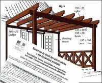 Plans et d claration pr alable de travaux ce qu 39 il faut for Abri de jardin declaration de travaux