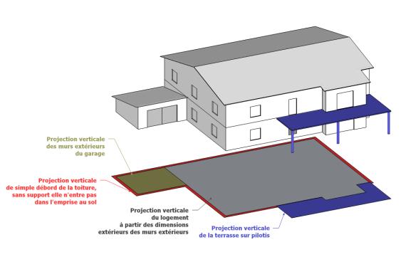 comprendre l 39 emprise au sol et la surface de plancher vos d clarations pr alables de travaux. Black Bedroom Furniture Sets. Home Design Ideas